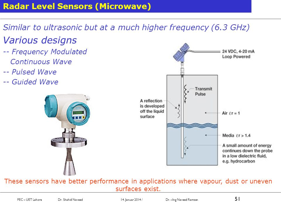 Similar to ultrasonic but at a much higher frequency (6.3 GHz) Various designs -- Frequency Modulated Continuous Wave -- Pulsed Wave -- Guided Wave Th
