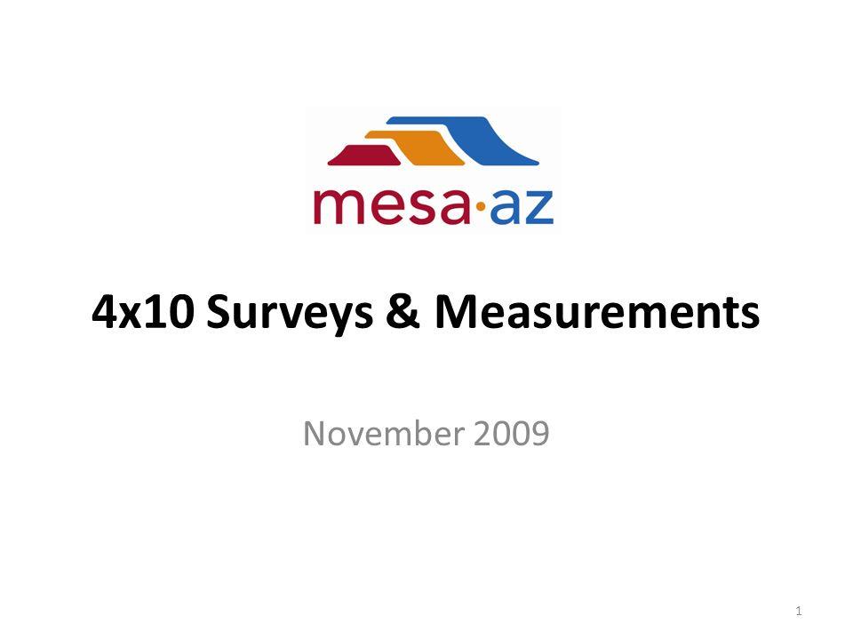 4x10 Surveys & Measurements November 2009 1