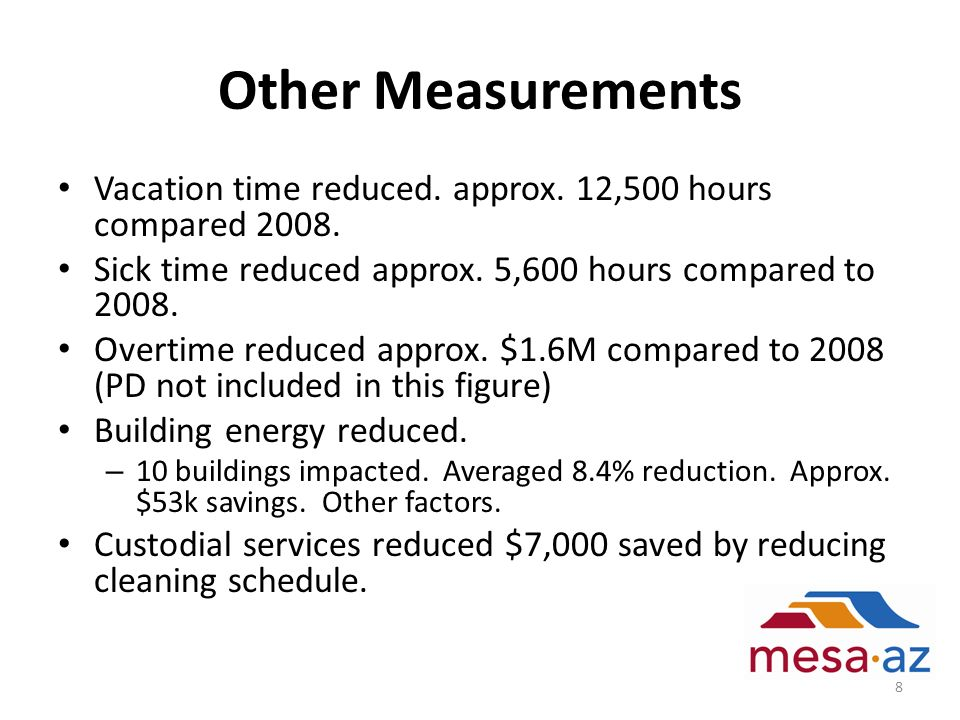 Other Measurements Vacation time reduced. approx. 12,500 hours compared 2008. Sick time reduced approx. 5,600 hours compared to 2008. Overtime reduced