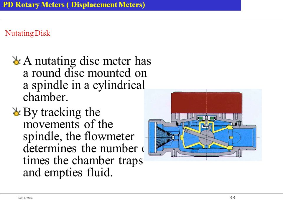 Nutating Disk A nutating disc meter has a round disc mounted on a spindle in a cylindrical chamber. By tracking the movements of the spindle, the flow