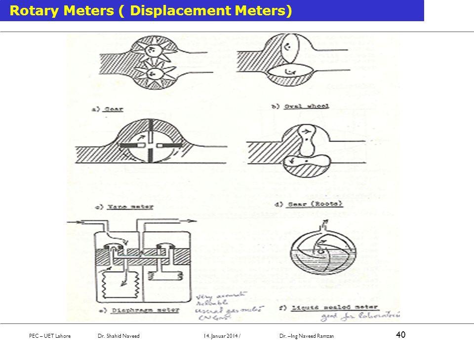 Rotary Meters ( Displacement Meters) PEC – UET Lahore Dr.