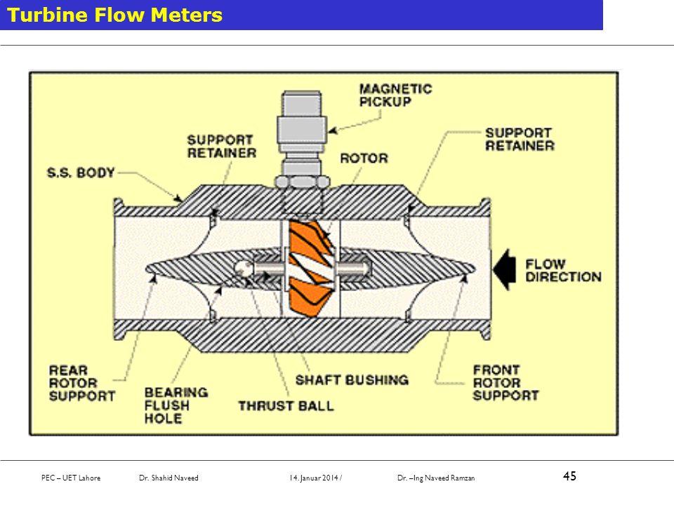 Turbine Flow Meters PEC – UET Lahore Dr. Shahid Naveed 14. Januar 2014 / Dr. –Ing Naveed Ramzan 45