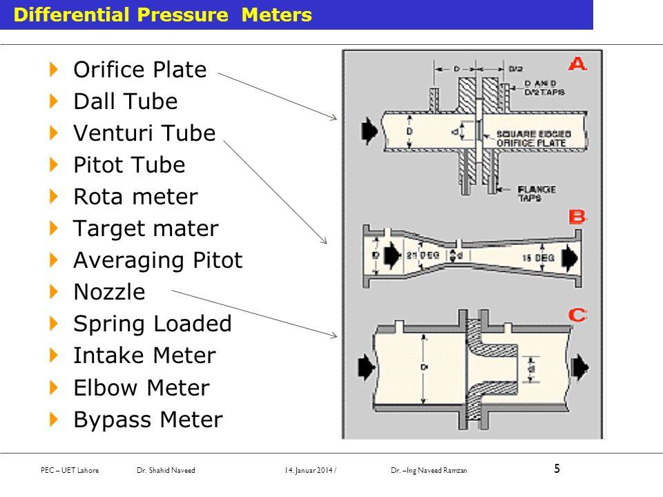Orifice Plate Dall Tube Venturi Tube Pitot Tube Rota meter Target mater Averaging Pitot Nozzle Spring Loaded Intake Meter Elbow Meter Bypass Meter Differential Pressure Meters PEC – UET Lahore Dr.