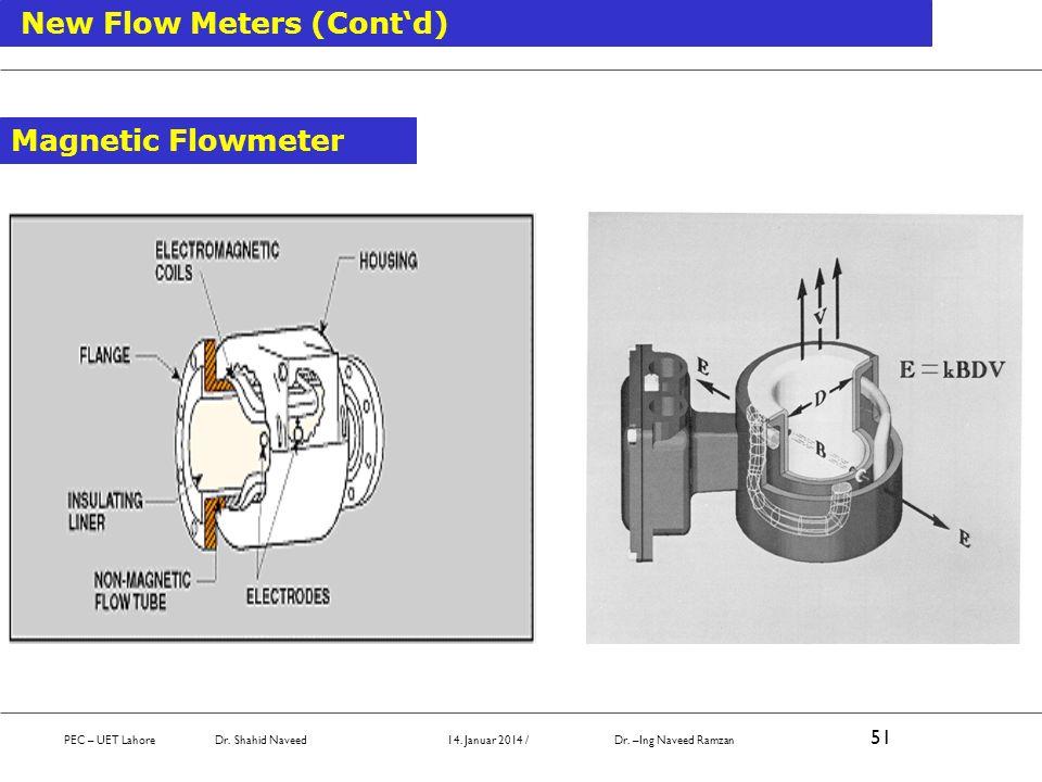 Magnetic Flowmeter New Flow Meters (Contd) PEC – UET Lahore Dr.