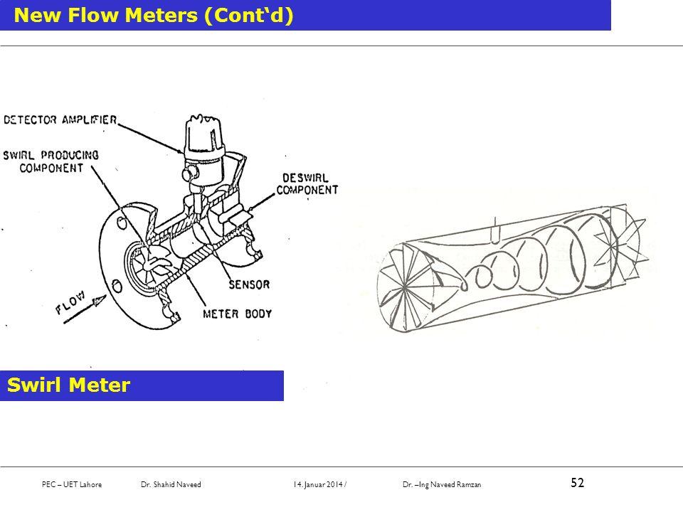 Swirl Meter New Flow Meters (Contd) PEC – UET Lahore Dr.
