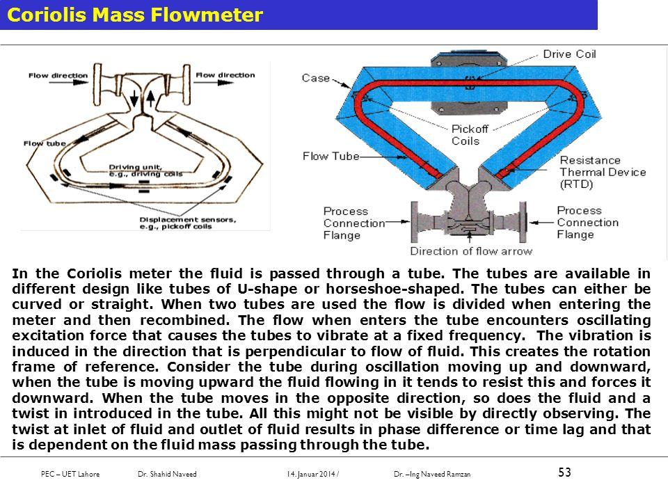 Coriolis Mass Flowmeter PEC – UET Lahore Dr.Shahid Naveed 14.