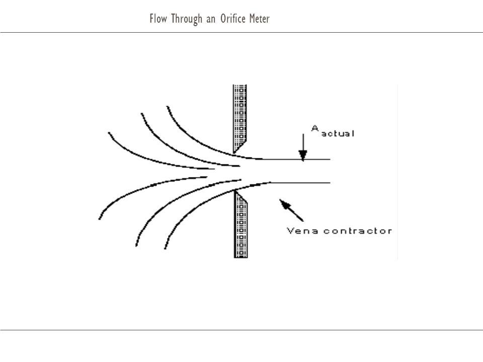 Flow Through an Orifice Meter