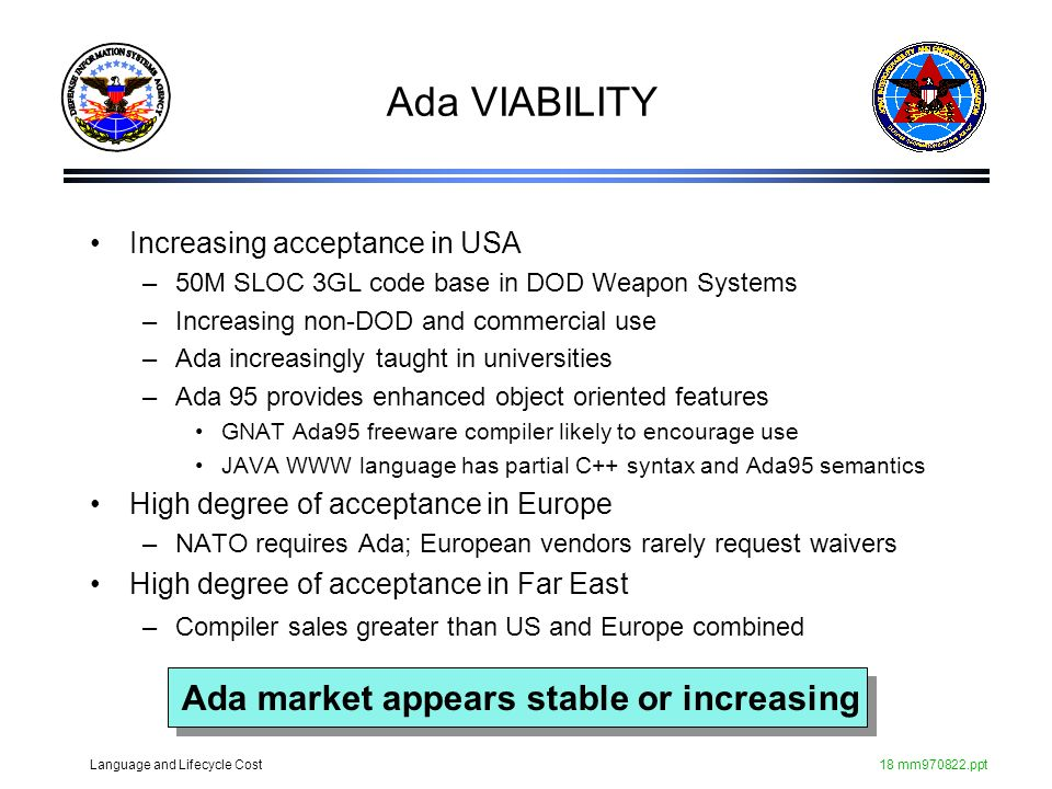 Language and Lifecycle Cost18 mm970822.ppt Ada VIABILITY Increasing acceptance in USA –50M SLOC 3GL code base in DOD Weapon Systems –Increasing non-DO