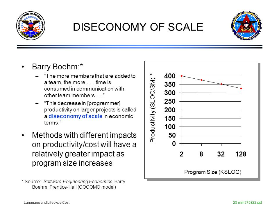Language and Lifecycle Cost28 mm970822.ppt DISECONOMY OF SCALE Barry Boehm:* –The more members that are added to a team, the more... time is consumed