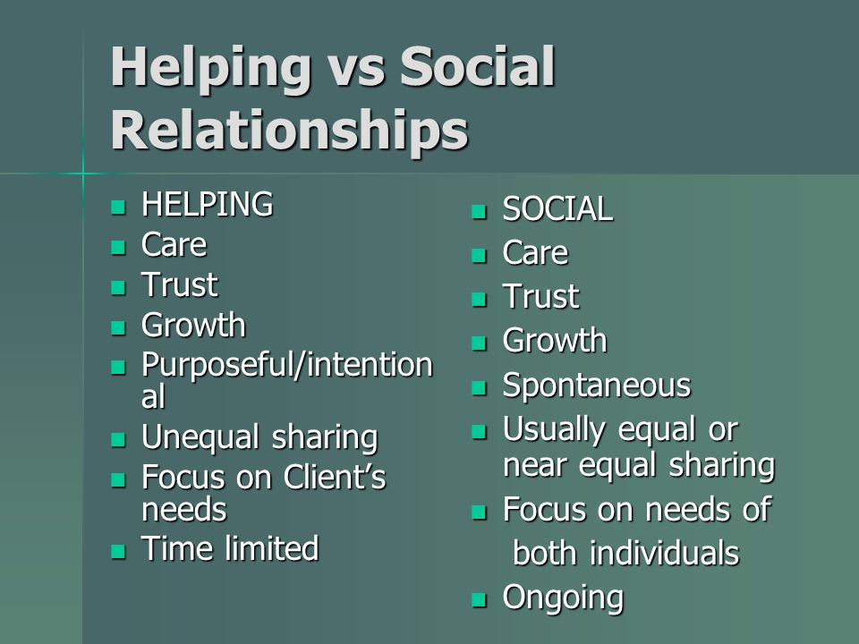 Helping vs Social Relationships HELPING HELPING Care Care Trust Trust Growth Growth Purposeful/intention al Purposeful/intention al Unequal sharing Un