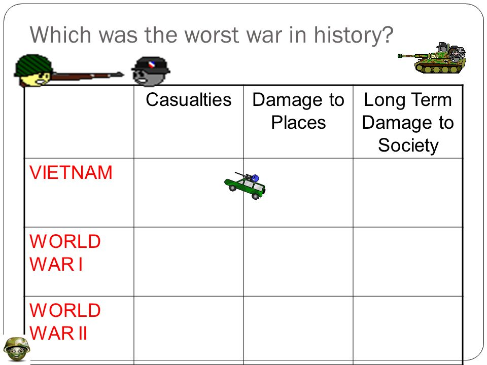 Which was the worst war in history.