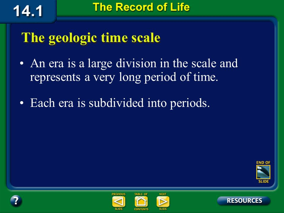 Section 14.1 Summary – pages 369-379 Rather than being based on months or even years, the geologic time scale is divided into four large sections, the