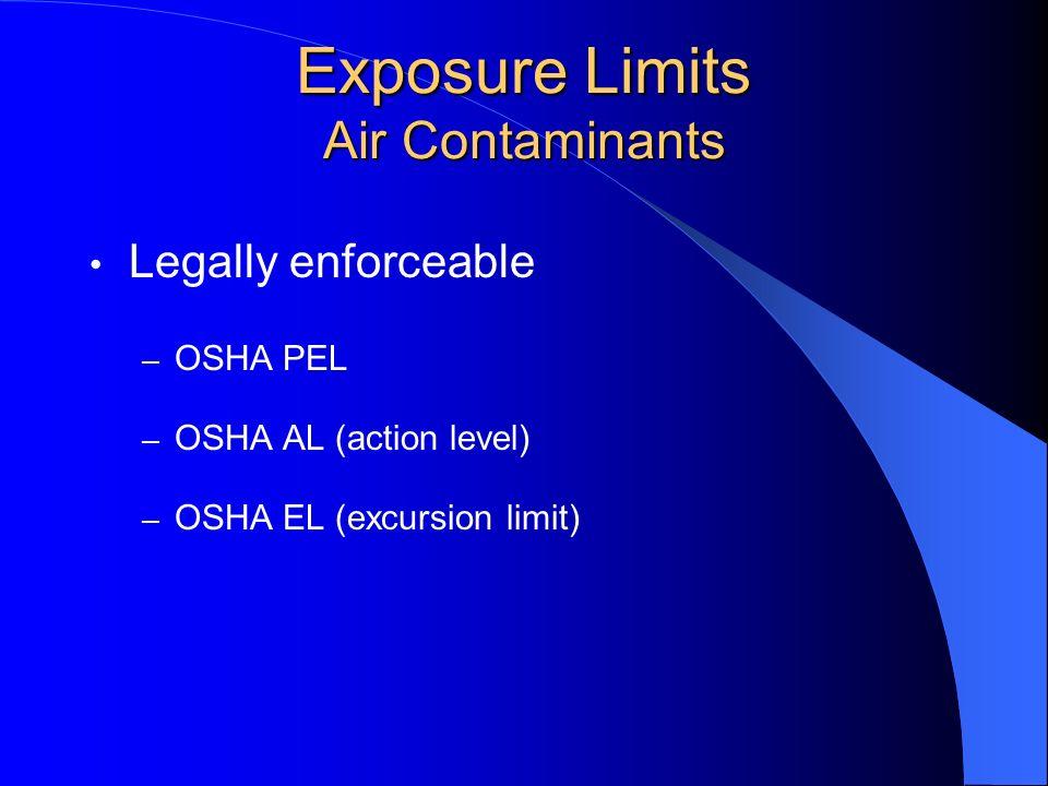 Exposure Limits Air Contaminants Legally enforceable – OSHA PEL – OSHA AL (action level) – OSHA EL (excursion limit)
