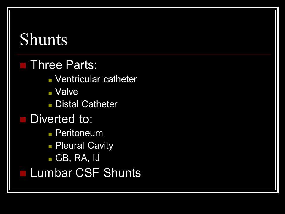 Shunts Three Parts: Ventricular catheter Valve Distal Catheter Diverted to: Peritoneum Pleural Cavity GB, RA, IJ Lumbar CSF Shunts