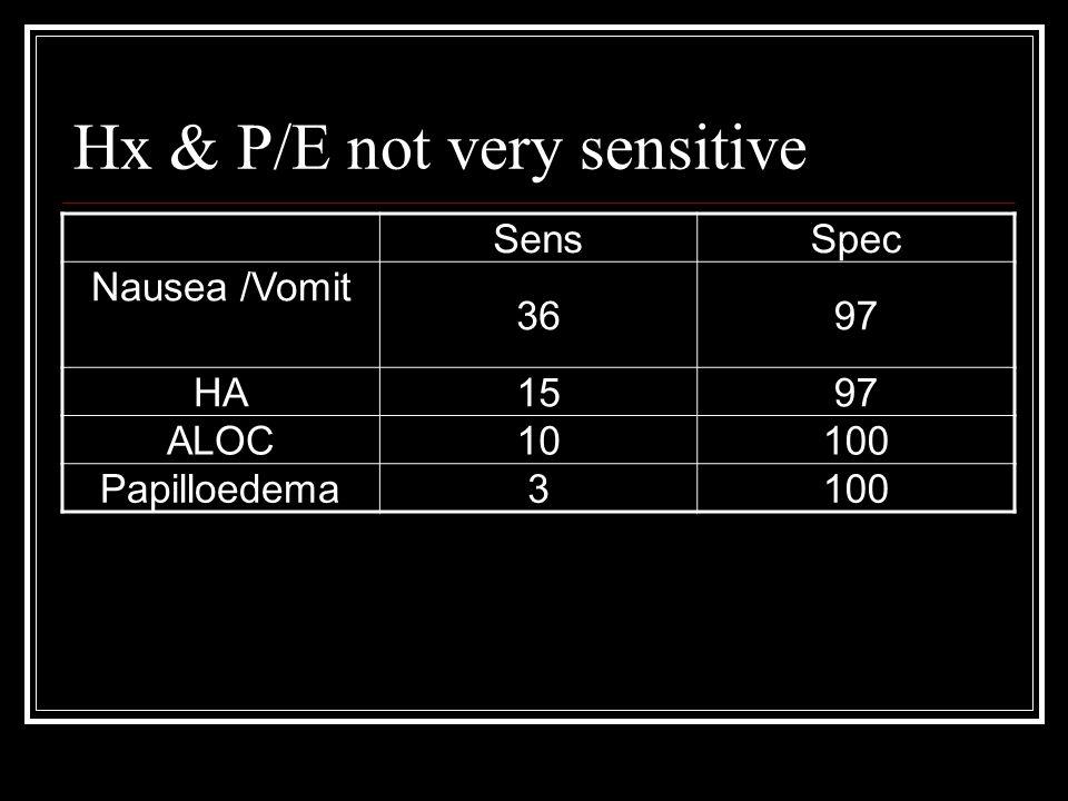 Hx & P/E not very sensitive SensSpec Nausea /Vomit 3697 HA1597 ALOC10100 Papilloedema3100