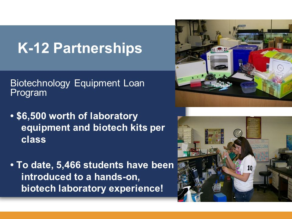 K-12 Partnerships Biotechnology Equipment Loan Program $6,500 worth of laboratory equipment and biotech kits per class To date, 5,466 students have be