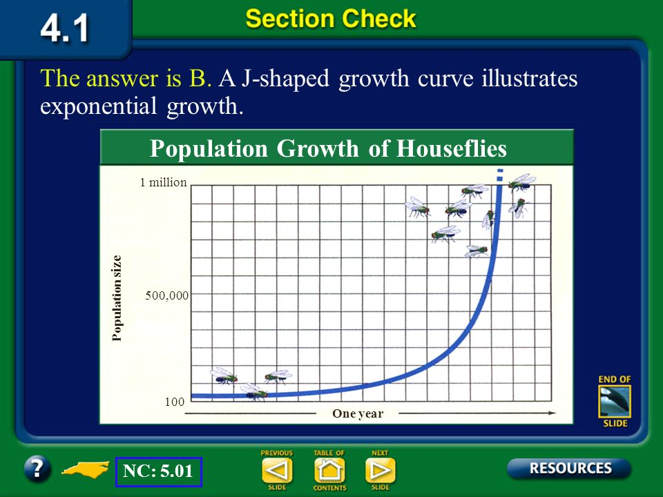 Section 1 Check Question 1 Exponential growth means that as a population gets larger, it also _____. D. stabilizes in an S-shaped growth curve C. grow