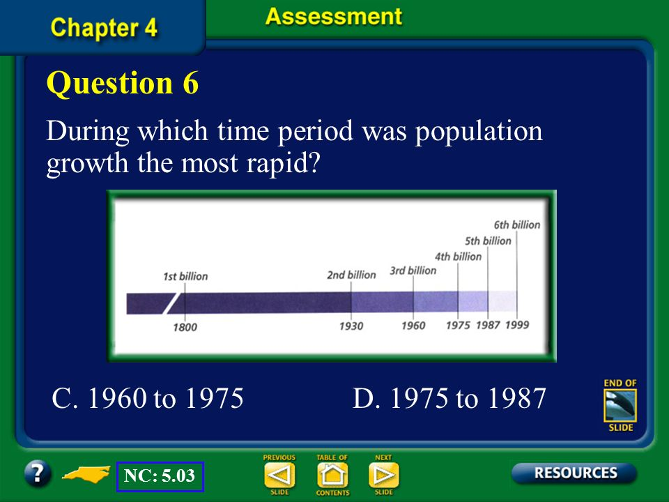 Chapter Assessment Question 6 During which time period was population growth the most rapid? B. 1930 to 1960A. 1800 to 1930 NC: 5.03