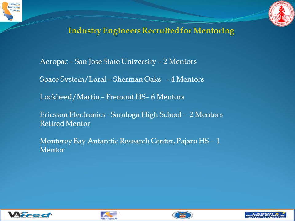 Aeropac – San Jose State University – 2 Mentors Space System/Loral – Sherman Oaks - 4 Mentors Lockheed/Martin – Fremont HS– 6 Mentors Ericsson Electronics - Saratoga High School - 2 Mentors Retired Mentor Monterey Bay Antarctic Research Center, Pajaro HS – 1 Mentor Industry Engineers Recruited for Mentoring