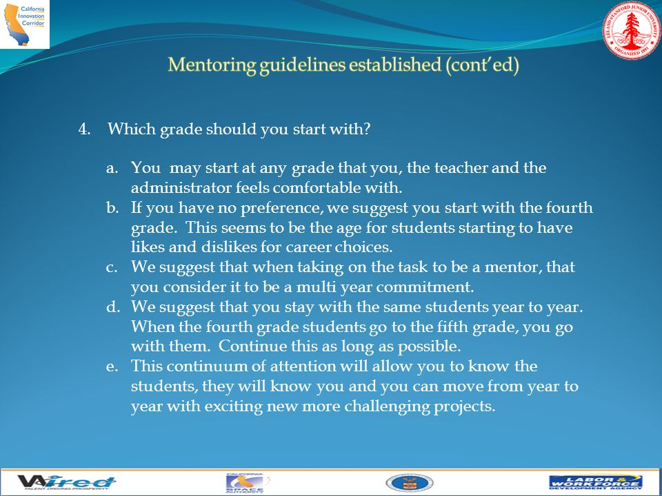 4.Which grade should you start with.