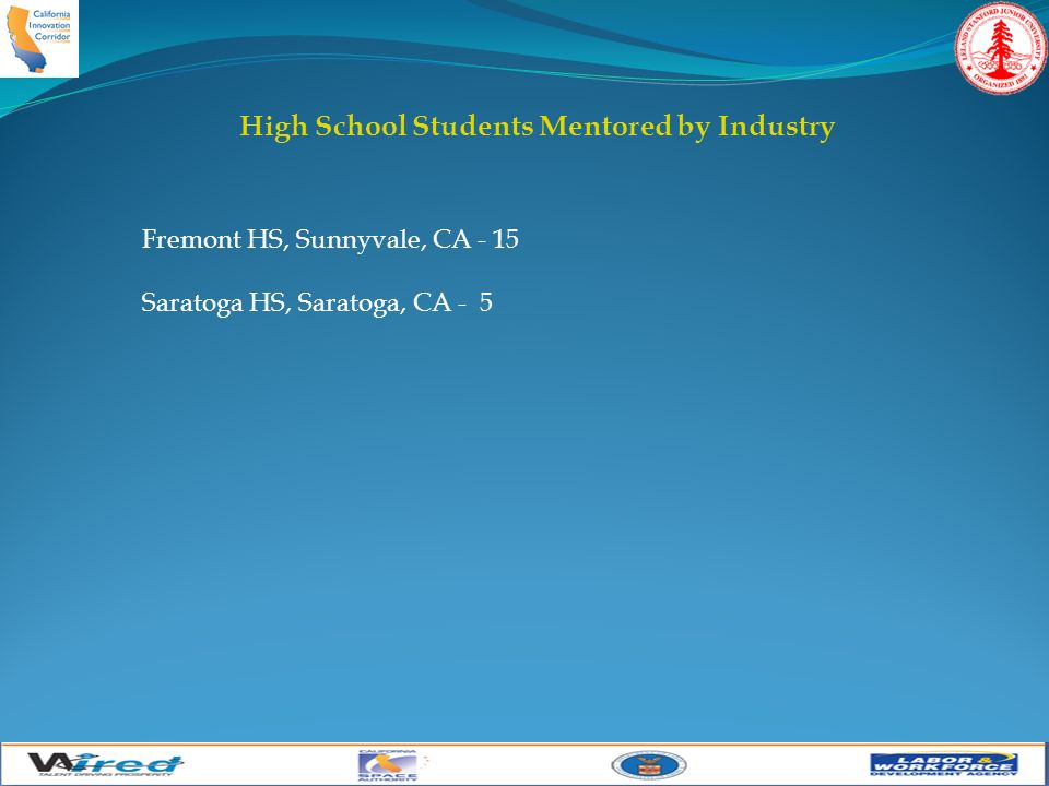 Fremont HS, Sunnyvale, CA - 15 Saratoga HS, Saratoga, CA - 5 High School Students Mentored by Industry