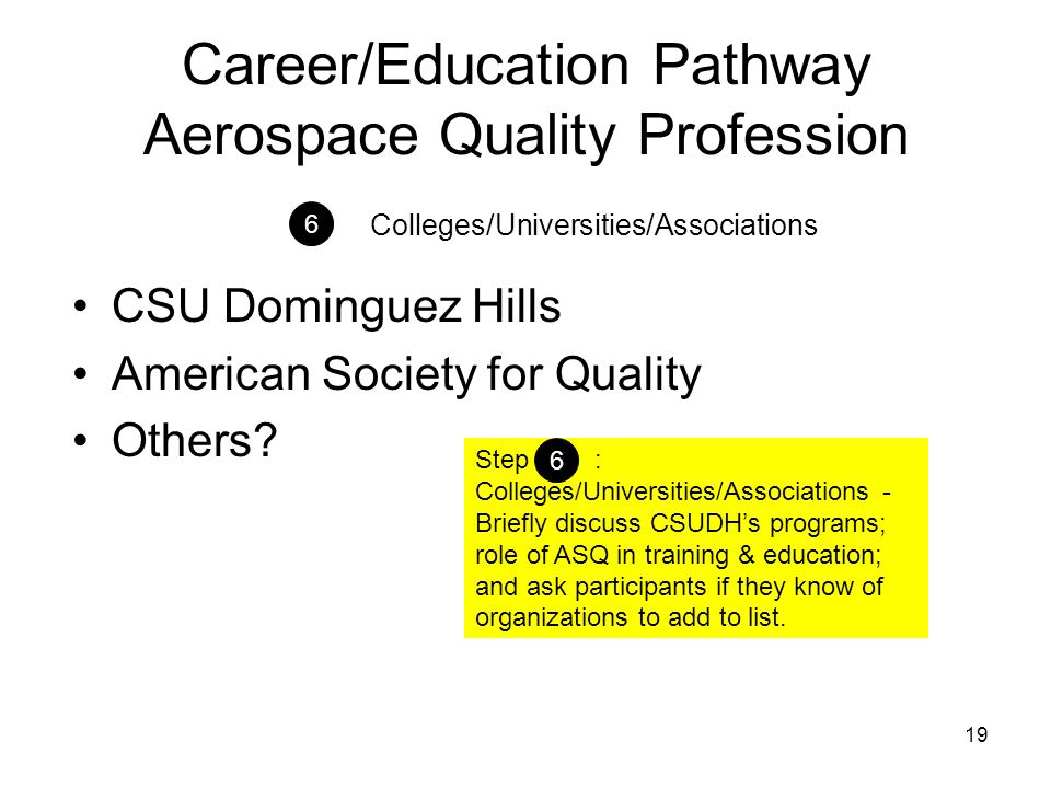 19 Career/Education Pathway Aerospace Quality Profession CSU Dominguez Hills American Society for Quality Others? Colleges/Universities/Associations 6