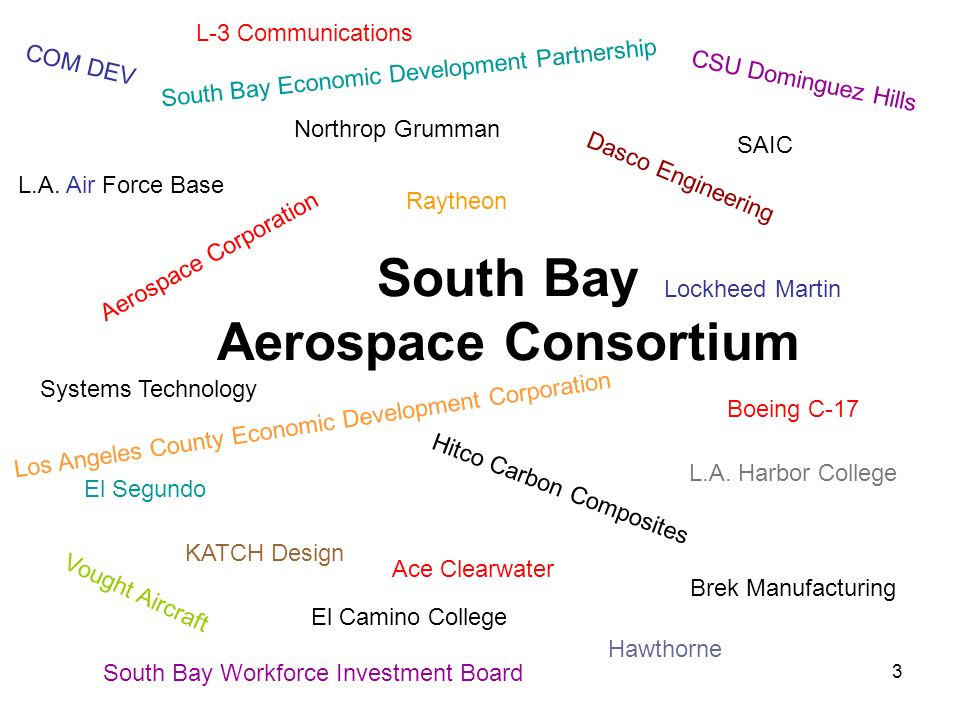 3 South Bay Aerospace Consortium Aerospace Corporation Northrop Grumman Vought Aircraft Dasco Engineering Ace Clearwater Boeing C-17 CSU Dominguez Hills El Segundo Hawthorne COM DEV El Camino College Hitco Carbon Composites L-3 Communications Los Angeles County Economic Development Corporation L.A.
