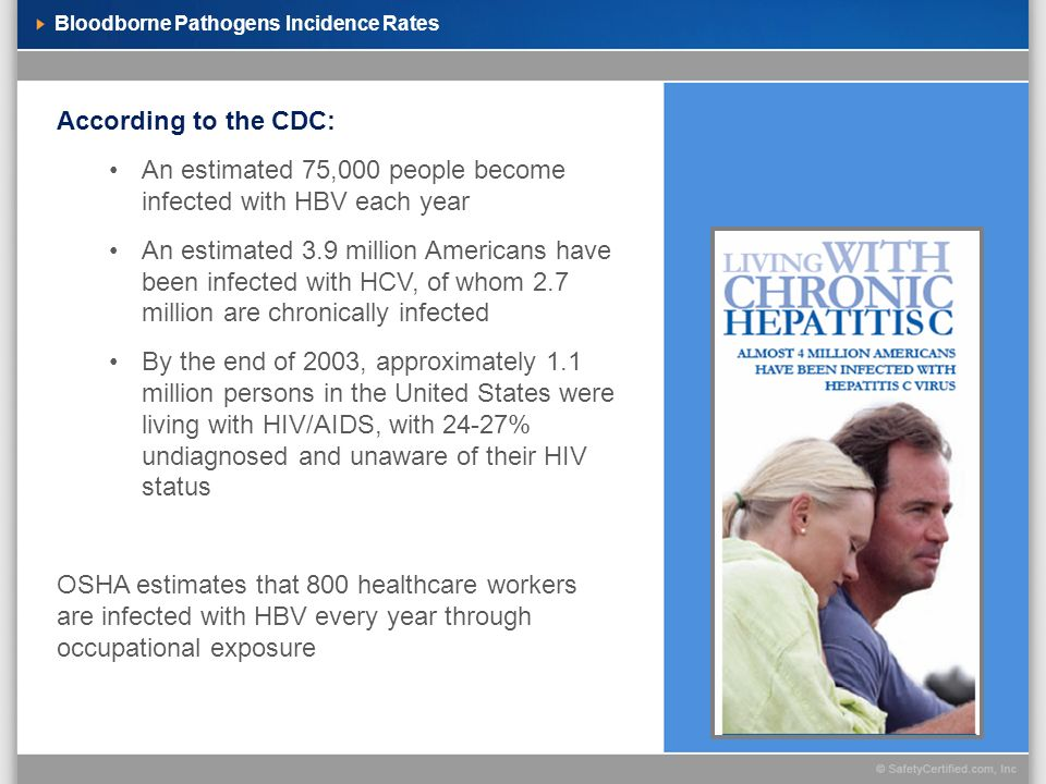 Bloodborne Pathogens Incidence Rates According to the CDC: An estimated 75,000 people become infected with HBV each year An estimated 3.9 million Americans have been infected with HCV, of whom 2.7 million are chronically infected By the end of 2003, approximately 1.1 million persons in the United States were living with HIV/AIDS, with 24-27% undiagnosed and unaware of their HIV status OSHA estimates that 800 healthcare workers are infected with HBV every year through occupational exposure