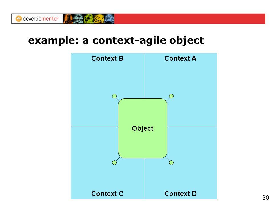 30 example: a context-agile object Context BContext A Context CContext D Object