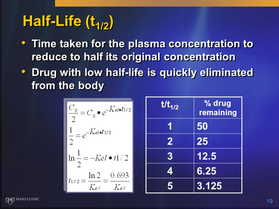 19 Half-Life (t 1/2 ) Time taken for the plasma concentration to reduce to half its original concentration Drug with low half-life is quickly eliminat