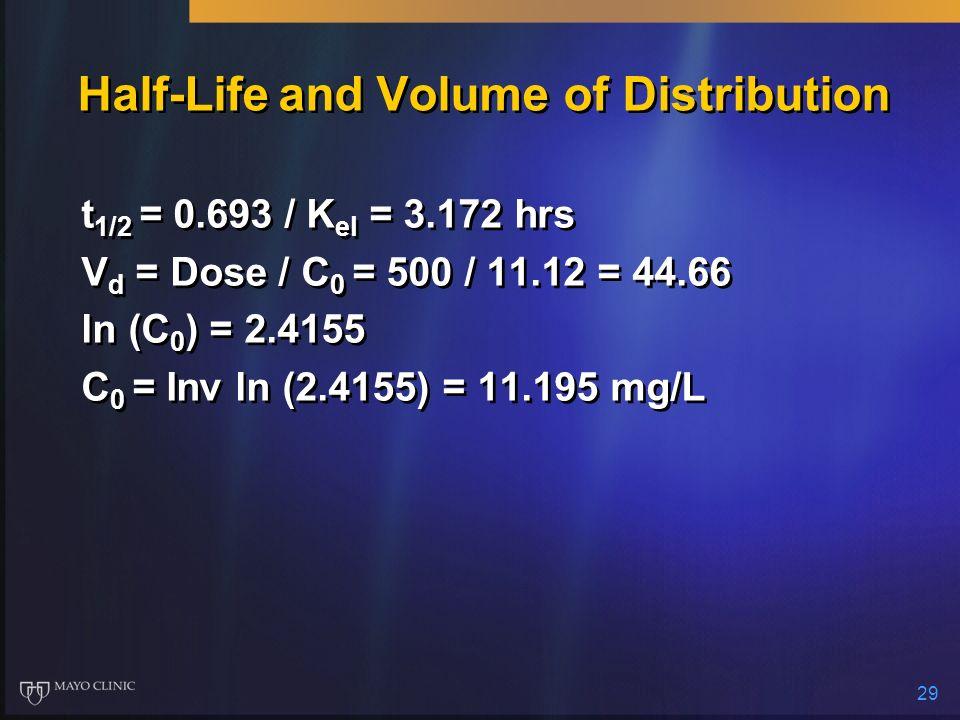 29 Half-Life and Volume of Distribution t 1/2 = 0.693 / K el = 3.172 hrs V d = Dose / C 0 = 500 / 11.12 = 44.66 ln (C 0 ) = 2.4155 C 0 = Inv ln (2.415
