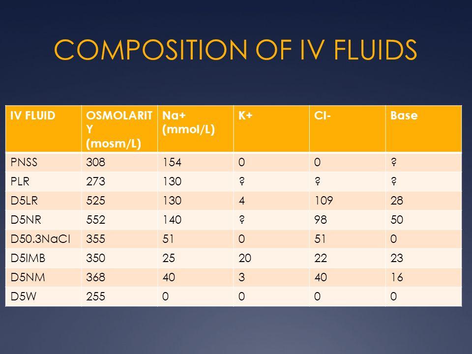 COMPOSITION OF IV FLUIDS IV FLUIDOSMOLARIT Y (mosm/L) Na+ (mmol/L) K+Cl-Base PNSS30815400? PLR273130??? D5LR525130410928 D5NR552140?9850 D50.3NaCl3555