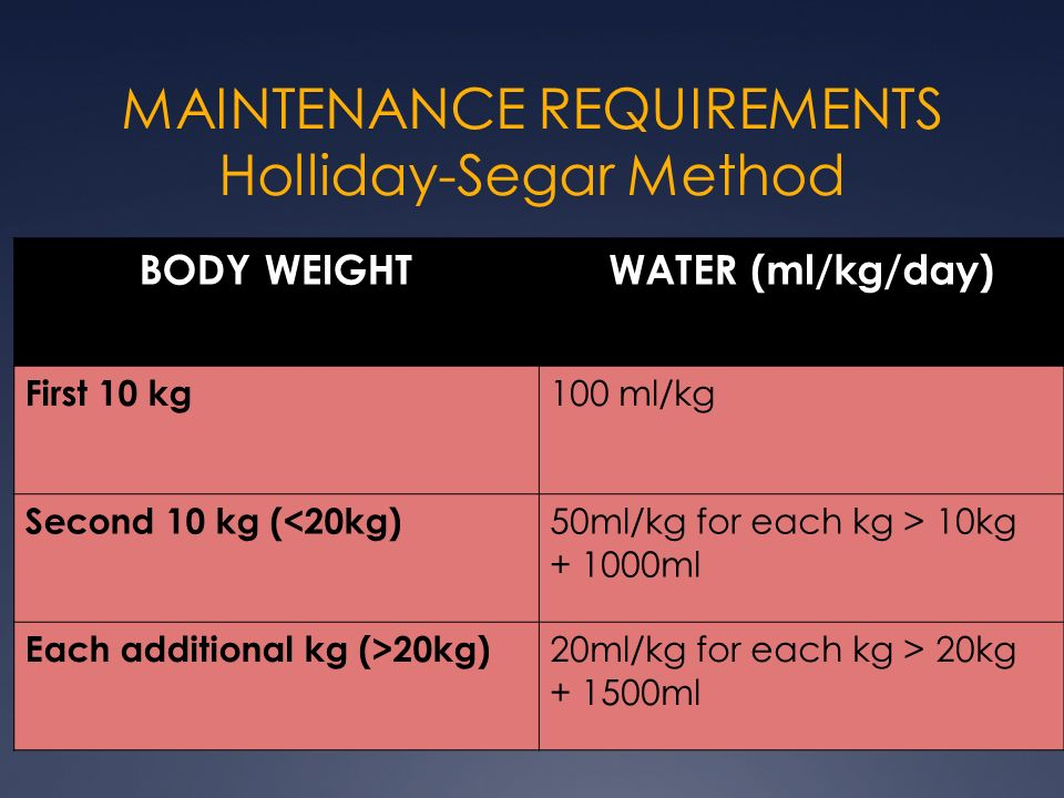 MAINTENANCE REQUIREMENTS Holliday-Segar Method BODY WEIGHTWATER (ml/kg/day) First 10 kg 100 ml/kg Second 10 kg (<20kg) 50ml/kg for each kg > 10kg + 10