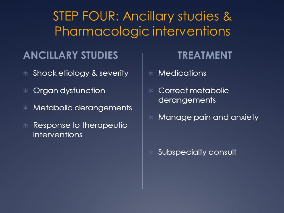 STEP FOUR: Ancillary studies & Pharmacologic interventions ANCILLARY STUDIES Shock etiology & severity Organ dysfunction Metabolic derangements Respon