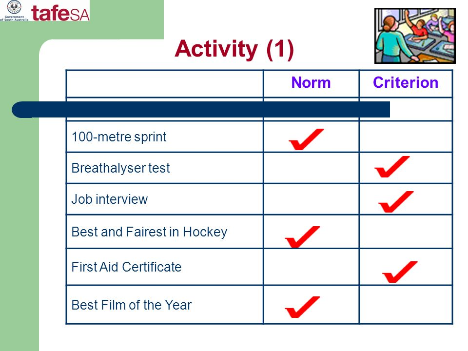 Activity (1) NormCriterion 100-metre sprint Breathalyser test Job interview Best and Fairest in Hockey First Aid Certificate Best Film of the Year