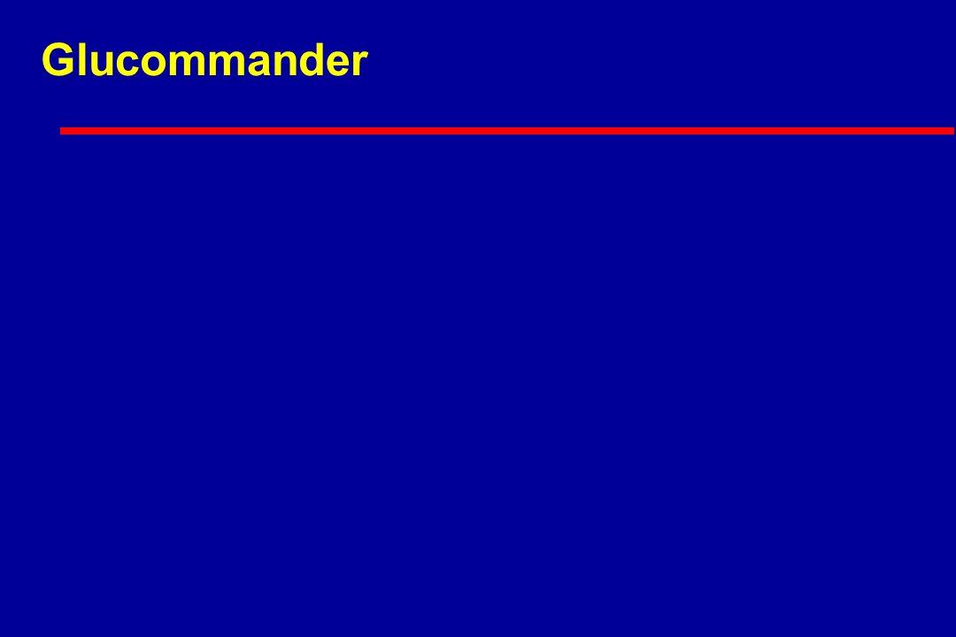 Glucommander