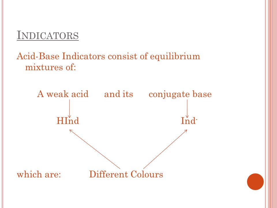 I NDICATORS Acid-Base Indicators consist of equilibrium mixtures of: A weak acid and its conjugate base HInd Ind - which are: Different Colours