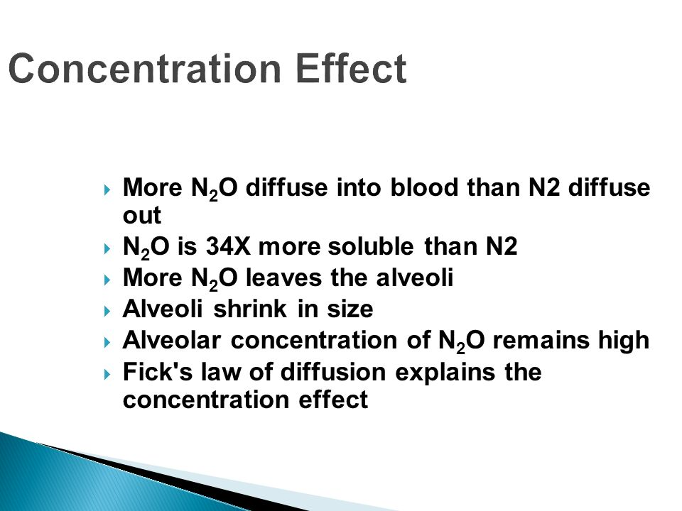 Concentration Effect More N 2 O diffuse into blood than N2 diffuse out N 2 O is 34X more soluble than N2 More N 2 O leaves the alveoli Alveoli shrink