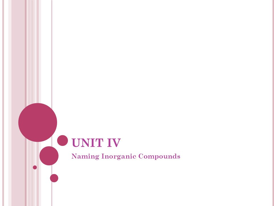 UNIT IV Naming Inorganic Compounds