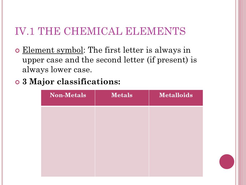 IV.1 THE CHEMICAL ELEMENTS Element symbol: The first letter is always in upper case and the second letter (if present) is always lower case. 3 Major c