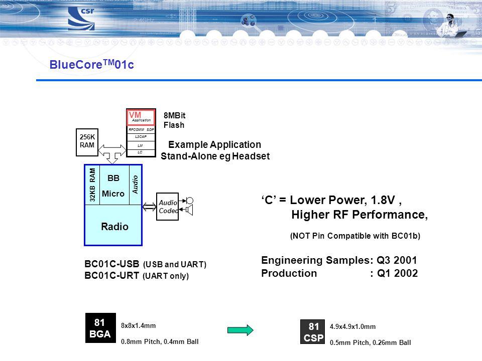 BlueCore TM 01c BC01C-USB (USB and UART) BC01C-URT (UART only) 8MBit Flash Radio BB Micro Radio Audio Codec LC LM L2CAP RFCOMM SDP VM Application Audi