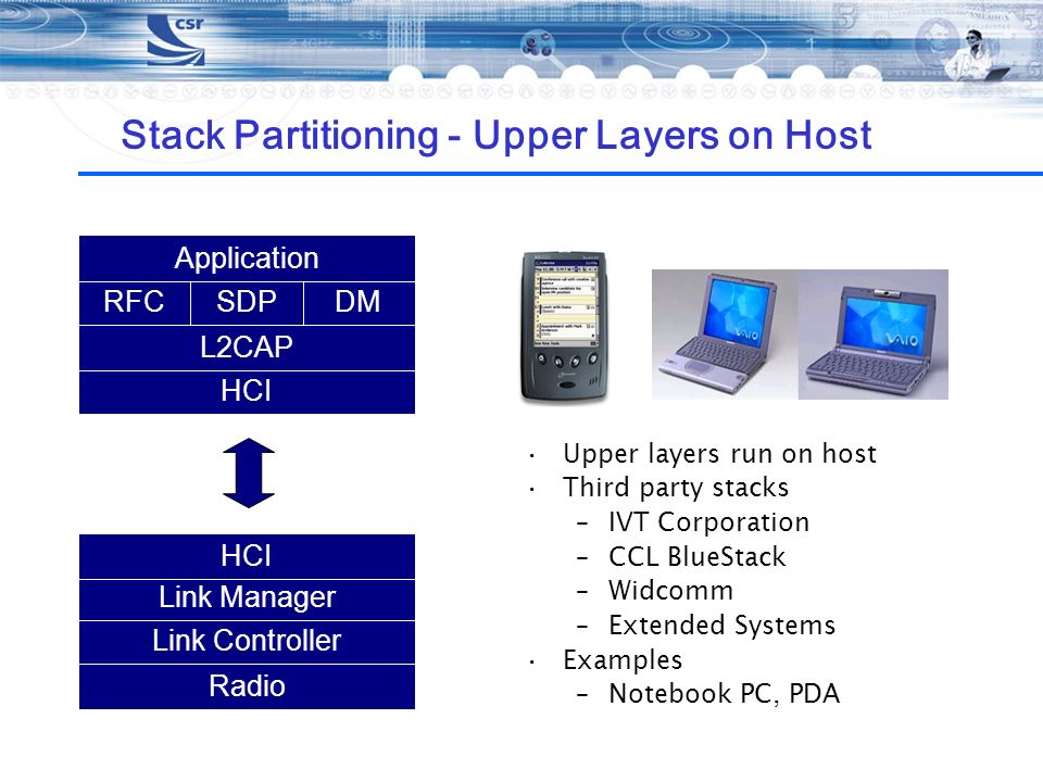Stack Partitioning - Upper Layers on Host Upper layers run on host Third party stacks –IVT Corporation –CCL BlueStack –Widcomm –Extended Systems Examp