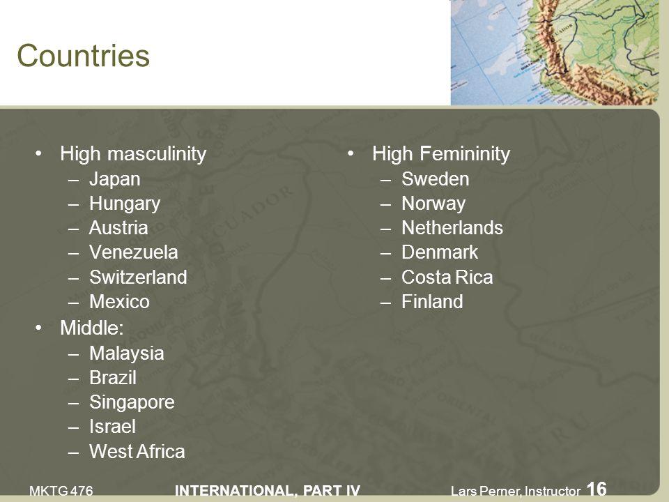 MKTG 476 INTERNATIONAL, PART IV Lars Perner, Instructor 16 Countries High masculinity –Japan –Hungary –Austria –Venezuela –Switzerland –Mexico Middle: –Malaysia –Brazil –Singapore –Israel –West Africa High Femininity –Sweden –Norway –Netherlands –Denmark –Costa Rica –Finland