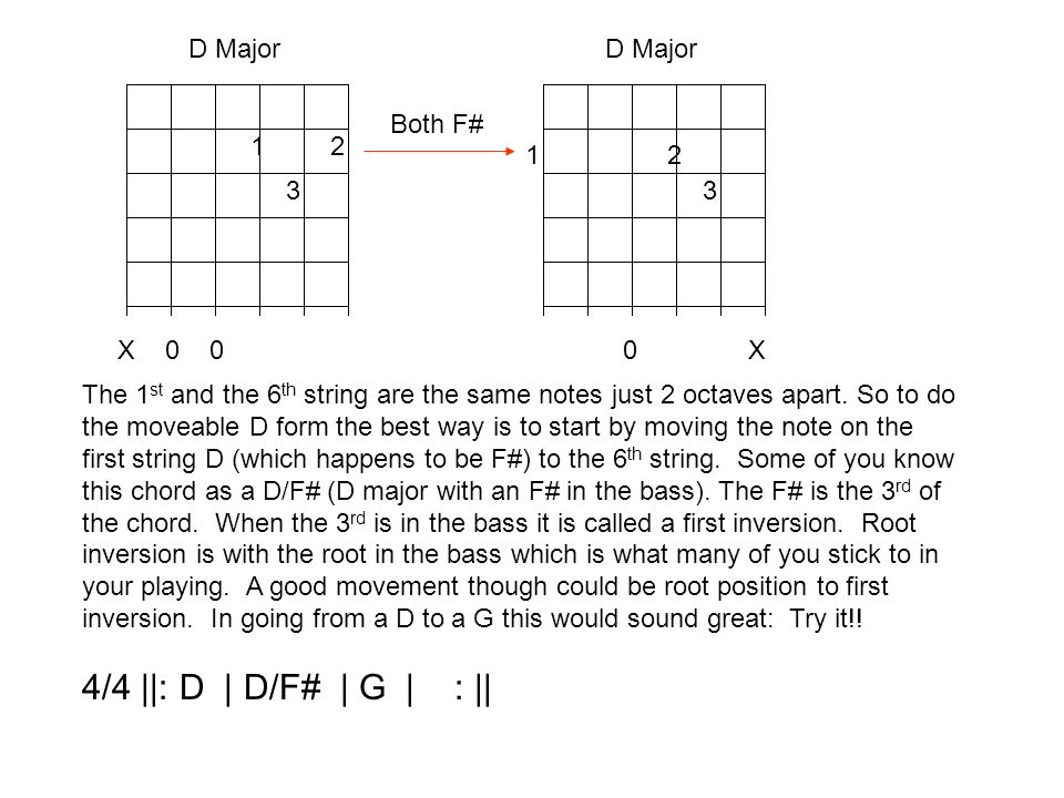 12 3 D Major X 0 0 12 3 D Major 0 X The 1 st and the 6 th string are the same notes just 2 octaves apart. So to do the moveable D form the best way is