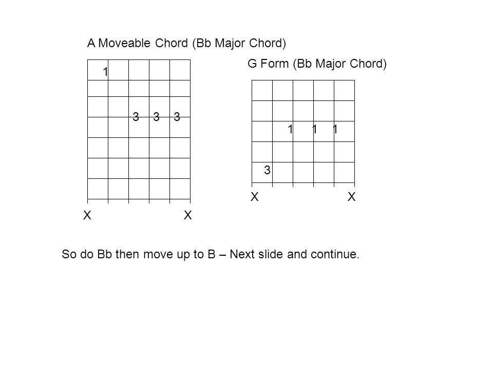 1 3 3 3 X A Moveable Chord (Bb Major Chord) G Form (Bb Major Chord) X So do Bb then move up to B – Next slide and continue. 1 1 1 3