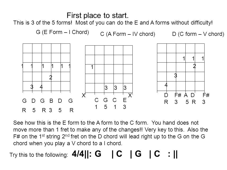 1 1 1 2 3 4 G D G B D G R 5 R 3 5 R G (E Form – I Chord) 1 3 3 3 X C (A Form – IV chord) 1 1 1 2 3 4 D F# A D F# R 3 5 R 3 D (C form – V chord) First