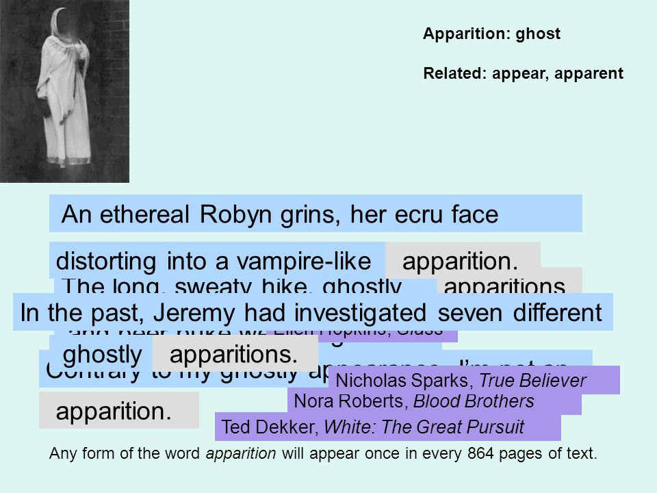 Apparition: ghost Related: appear, apparent Any form of the word apparition will appear once in every 864 pages of text. apparitions Nora Roberts, Blo