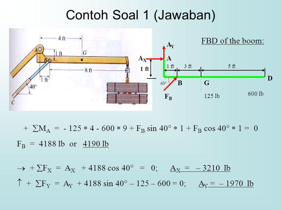 Contoh Soal 1 (Jawaban) AXAX AYAY A 1 ft 3 ft5 ft BG D 600 lb 125 lb FBFB 40° FBD of the boom: + M A = - 125 4 - 600 9 + F B sin 40 1 + F B cos 40 1 =