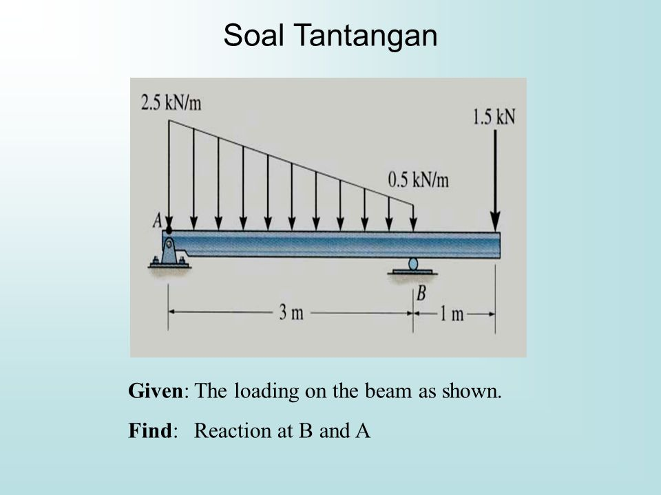 Soal Tantangan Given:The loading on the beam as shown. Find:Reaction at B and A