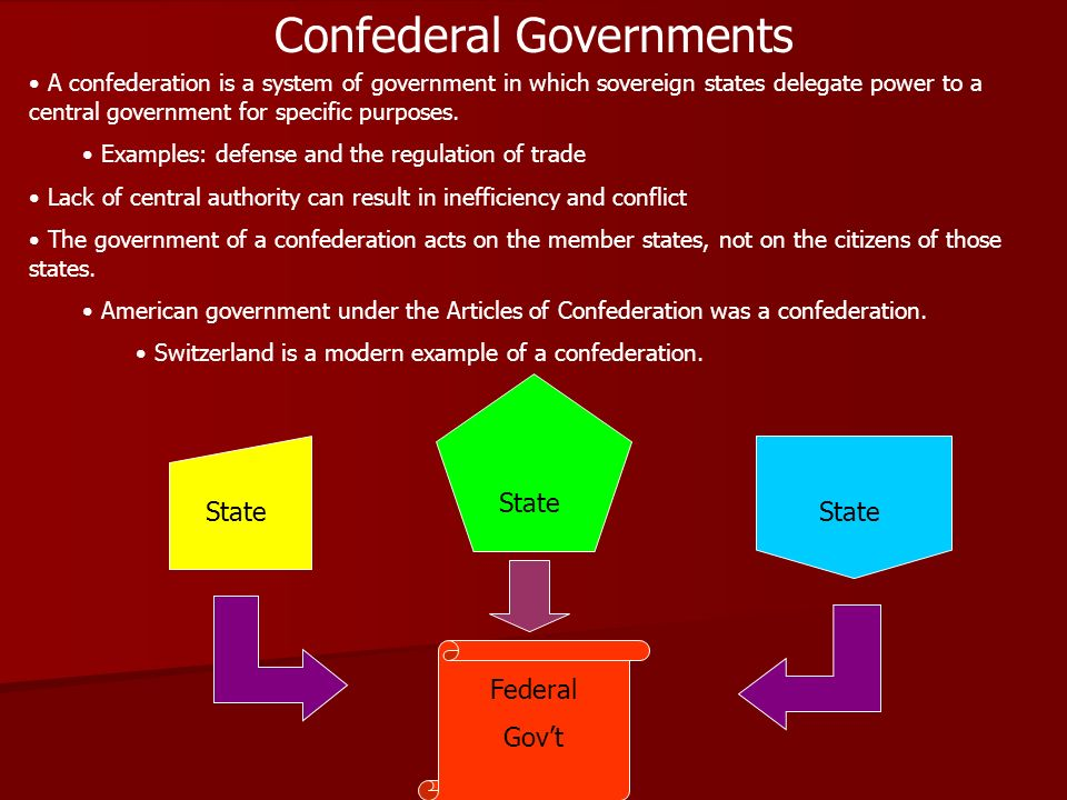 Confederal Governments A confederation is a system of government in which sovereign states delegate power to a central government for specific purpose